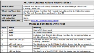 Insteon All Link Cleanup Failure Report